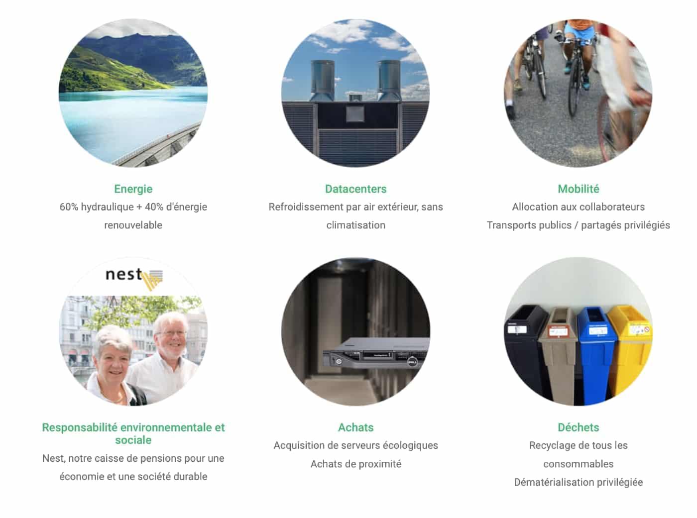 hébergement web écologique infomaniak: 6 images en rond sur les efforts écologique d'Infomaniak